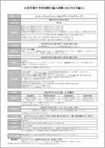 2021年7月国際生_編入試験 募集要項(インターナショナル(AG))