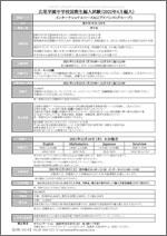2021年12月国際生_編入試験 募集要項(インターナショナル(AG))