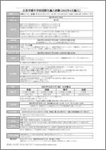 2021年12月国際生_編入試験 募集要項(本科 医進サイエンス インターナショナル(SG))