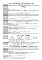 2021年12月国際生 編入試験 募集要項(インターナショナルコース)